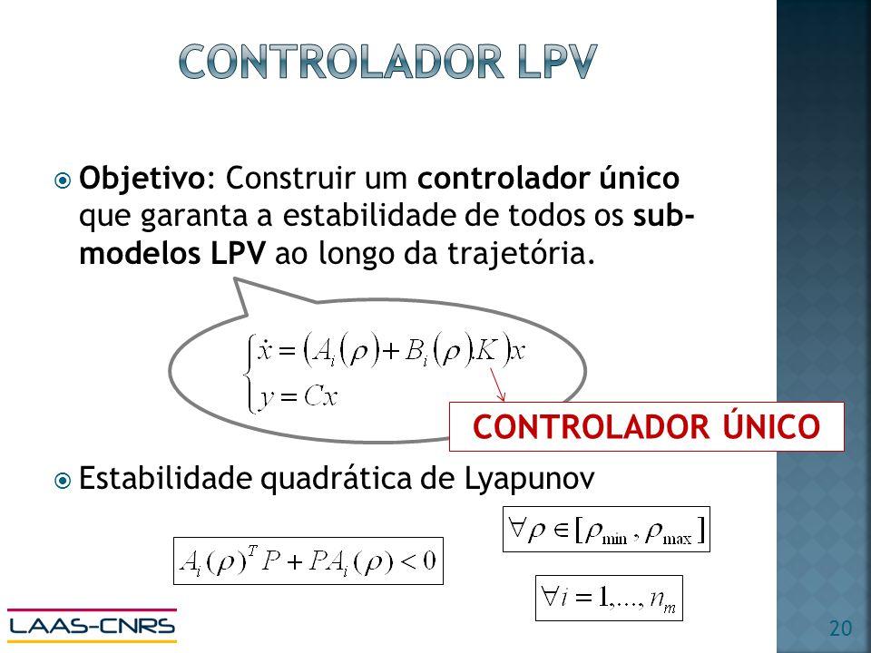 Objetivo: Construir um controlador único que garanta a estabilidade de todos os sub- modelos LPV ao longo da trajetória.