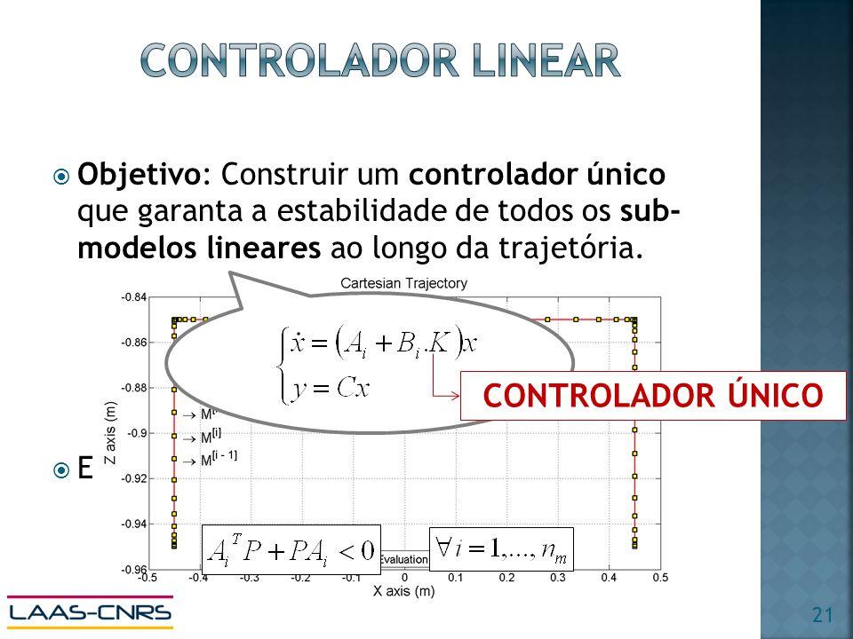 Objetivo: Construir um controlador único que garanta a estabilidade de todos os sub- modelos lineares ao longo da trajetória.