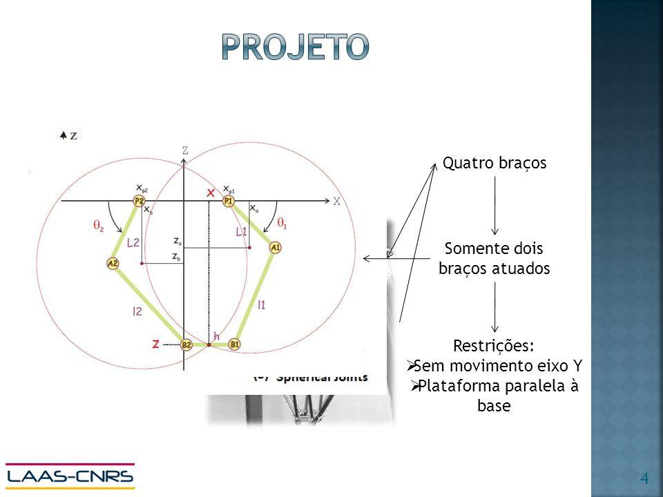 Arquitetura paralela Altas velocidades e acelerações Quatro braços Somente dois braços atuados Restrições: Sem movimento eixo Y Plataforma paralela à base 4