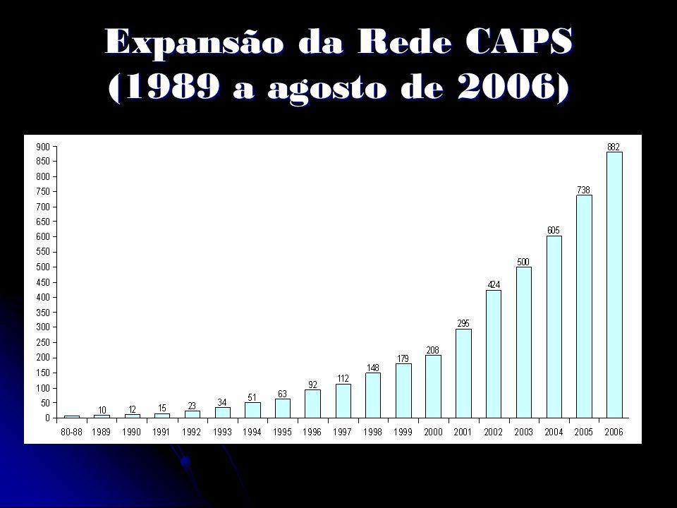 Expansão da Rede CAPS (1989 a agosto de 2006)