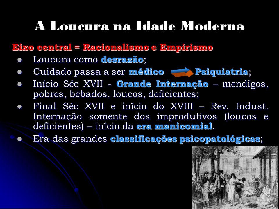 A Loucura na Idade Contemporânea Eixo central = Ciência Eixo central = Ciência Loucura como problema social e sociológico; Loucura como problema social e sociológico; Cuidado passa a ser interdisciplinar; Cuidado passa a ser interdisciplinar; Questionamento do modelo manicomial (Reforma Psiquiátrica) Questionamento do modelo manicomial (Reforma Psiquiátrica) Movimento Antipsiquiátrico; Movimento Antipsiquiátrico;;