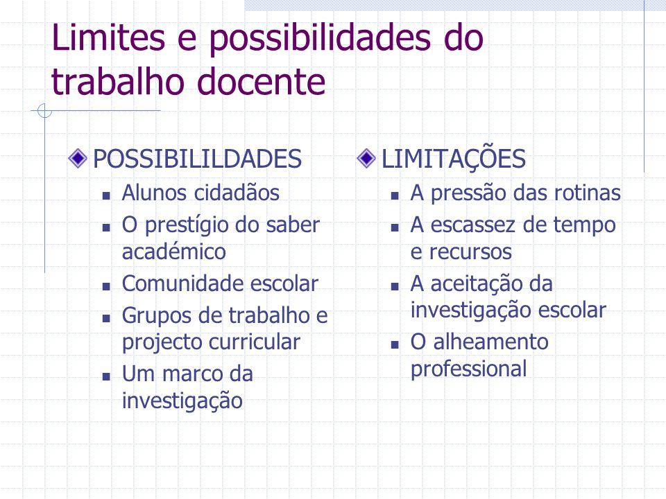 Limites e possibilidades do trabalho docente POSSIBILILDADES Alunos cidadãos O prestígio do saber académico Comunidade escolar Grupos de trabalho e pr