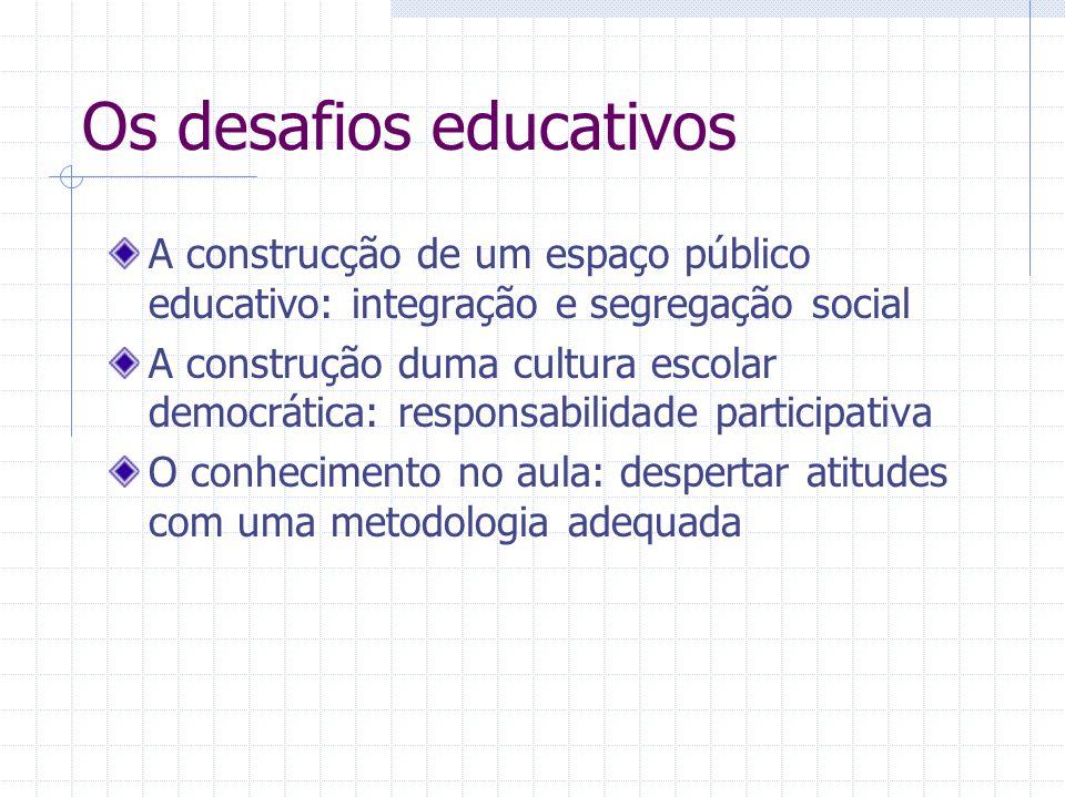 Os desafios educativos A construcção de um espaço público educativo: integração e segregação social A construção duma cultura escolar democrática: responsabilidade participativa O conhecimento no aula: despertar atitudes com uma metodologia adequada