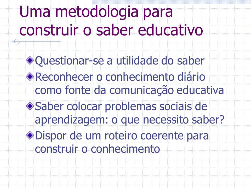 Uma metodologia para construir o saber educativo Questionar-se a utilidade do saber Reconhecer o conhecimento diário como fonte da comunicação educati