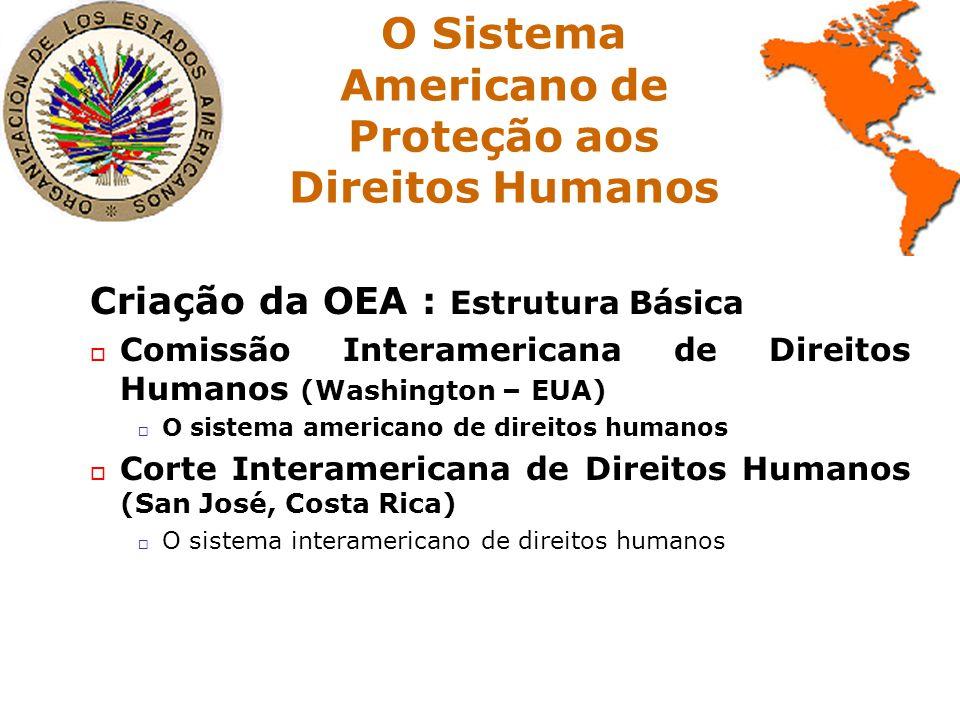 O Sistema Americano de Proteção aos Direitos Humanos Criação da OEA : Estrutura Básica Comissão Interamericana de Direitos Humanos (Washington – EUA)