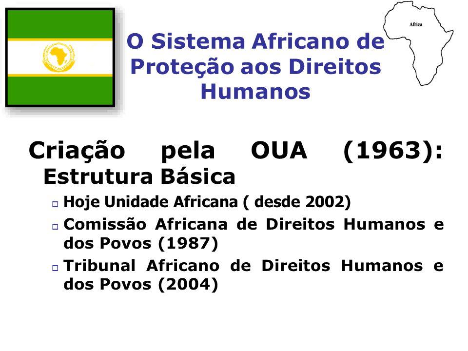 O Sistema Africano de Proteção aos Direitos Humanos Criação pela OUA (1963): Estrutura Básica Hoje Unidade Africana ( desde 2002) Comissão Africana de