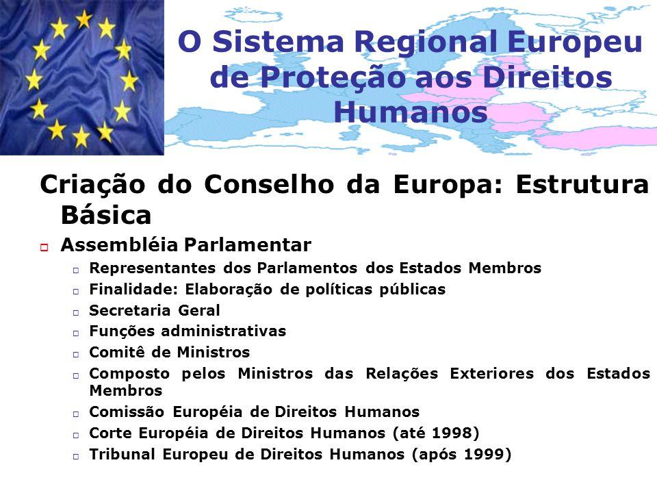 O Sistema Regional Europeu de Proteção aos Direitos Humanos Comissão Européia de Direitos Humanos Até 1998: finalidade de triagem Processo interno de análise e julgamento Ainda funciona como um juizado especial – visa conciliação