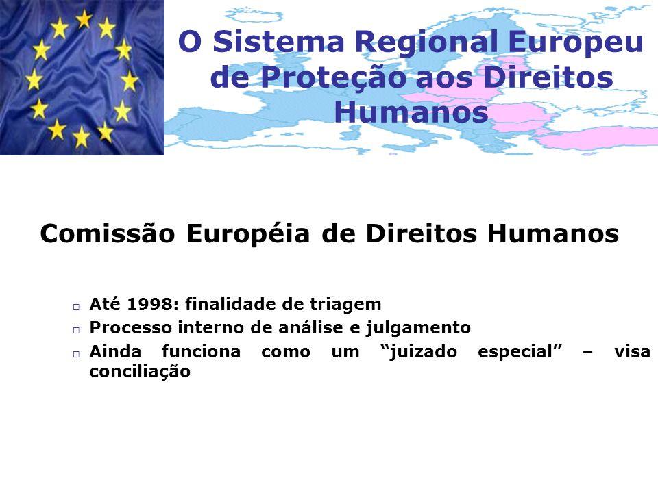 O Sistema Regional Europeu de Proteção aos Direitos Humanos Comissão Européia de Direitos Humanos Até 1998: finalidade de triagem Processo interno de