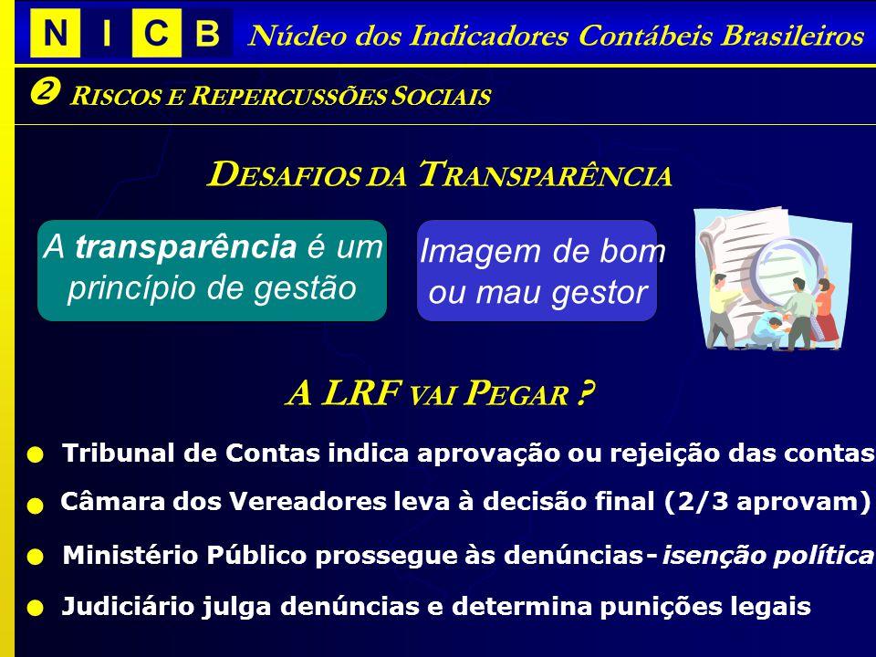 Núcleo dos Indicadores Contábeis Brasileiros R ISCOS E R EPERCUSSÕES S OCIAIS D ESAFIOS DA T RANSPARÊNCIA Imagem de bom ou mau gestor Tribunal de Contas indica aprovação ou rejeição das contas Câmara dos Vereadores leva à decisão final (2/3 aprovam) Ministério Público prossegue às denúncias - isenção política Judiciário julga denúncias e determina punições legais A LRF VAI P EGAR .