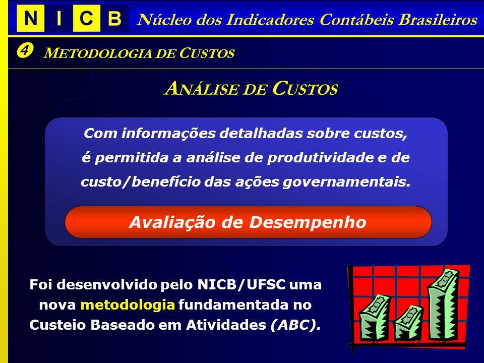 Núcleo dos Indicadores Contábeis Brasileiros M ETODOLOGIA DE C USTOS A NÁLISE DE C USTOS Foi desenvolvido pelo NICB/UFSC uma nova metodologia fundamentada no Custeio Baseado em Atividades (ABC).