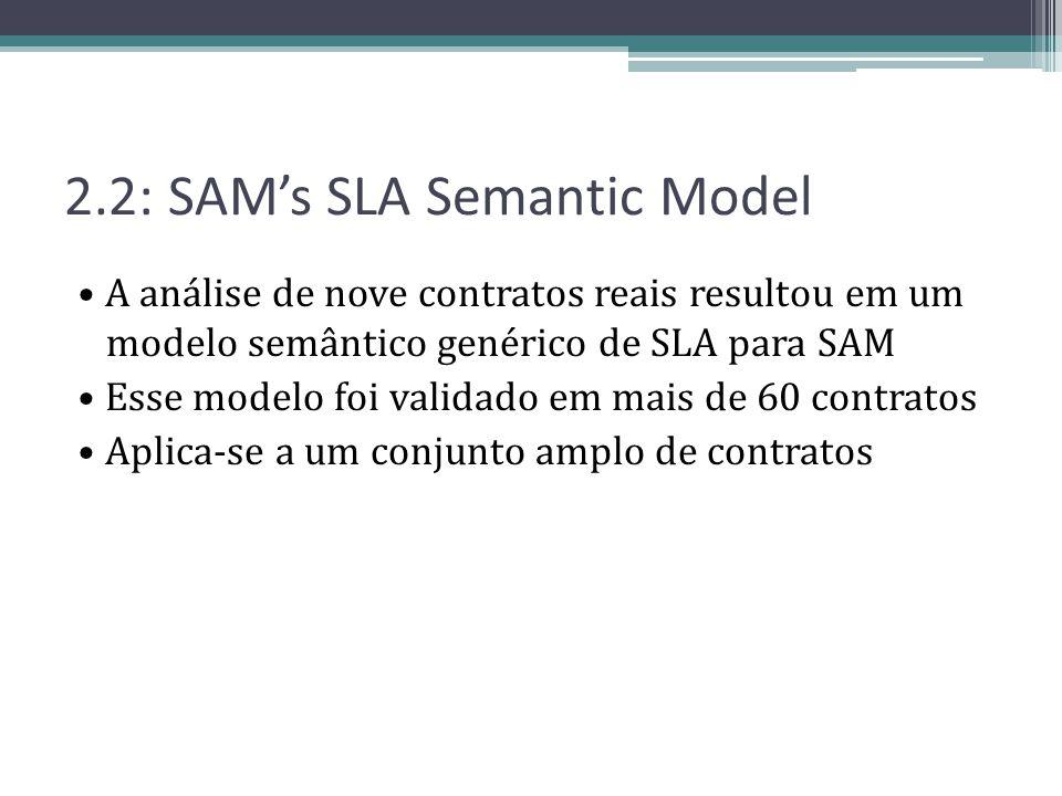 2.2: SAMs SLA Semantic Model A análise de nove contratos reais resultou em um modelo semântico genérico de SLA para SAM Esse modelo foi validado em ma