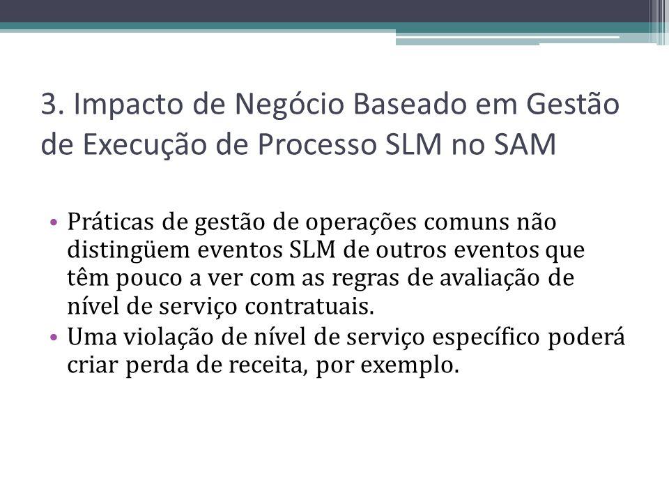 3. Impacto de Negócio Baseado em Gestão de Execução de Processo SLM no SAM Práticas de gestão de operações comuns não distingüem eventos SLM de outros