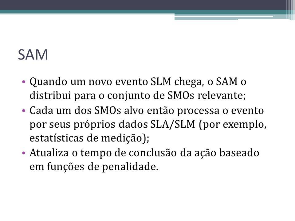 SAM Quando um novo evento SLM chega, o SAM o distribui para o conjunto de SMOs relevante; Cada um dos SMOs alvo então processa o evento por seus própr