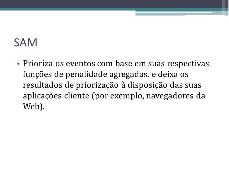 SAM Prioriza os eventos com base em suas respectivas funções de penalidade agregadas, e deixa os resultados de priorização à disposição das suas aplic