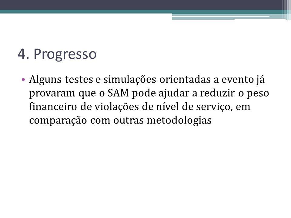 4. Progresso Alguns testes e simulações orientadas a evento já provaram que o SAM pode ajudar a reduzir o peso financeiro de violações de nível de ser