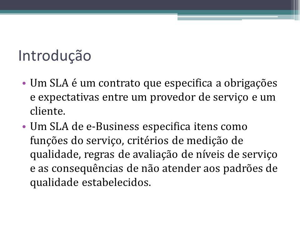 Introdução Um SLA é um contrato que especifica a obrigações e expectativas entre um provedor de serviço e um cliente. Um SLA de e-Business especifica