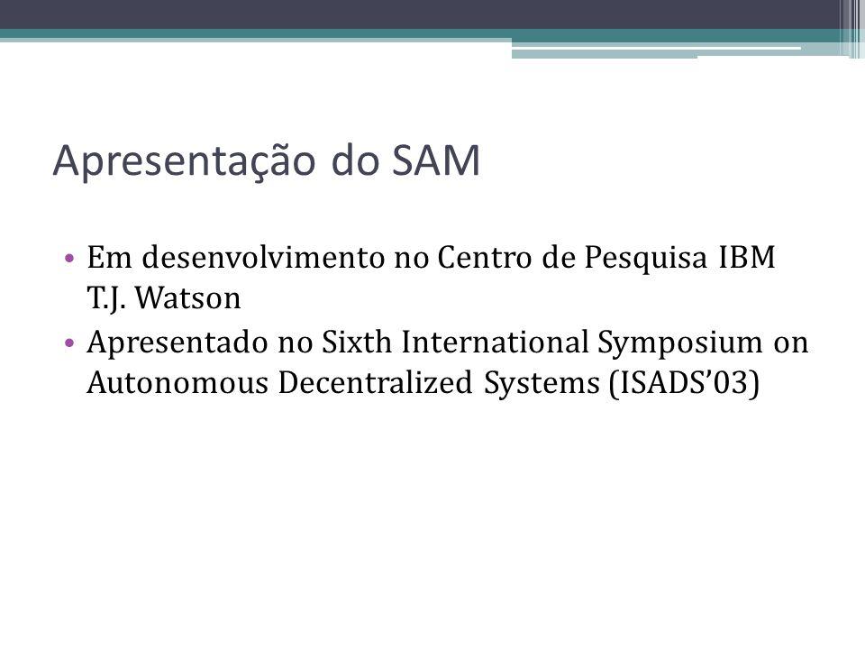 Apresentação do SAM Em desenvolvimento no Centro de Pesquisa IBM T.J. Watson Apresentado no Sixth International Symposium on Autonomous Decentralized