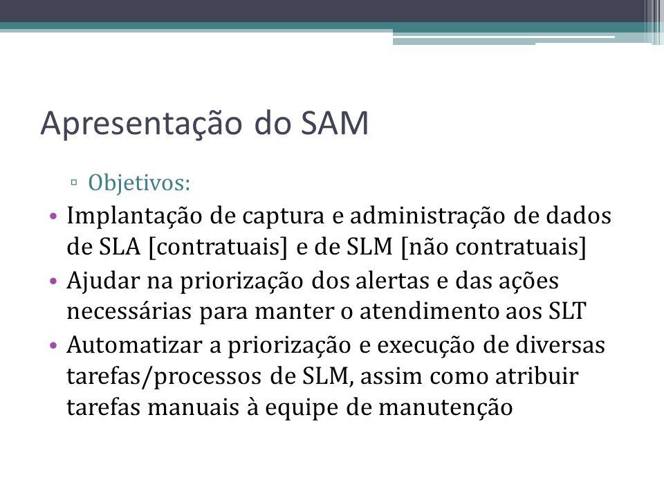Apresentação do SAM Objetivos: Implantação de captura e administração de dados de SLA [contratuais] e de SLM [não contratuais] Ajudar na priorização d