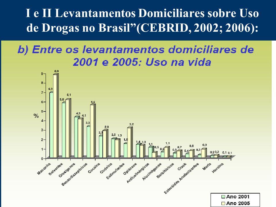 I e II Levantamentos Domiciliares sobre Uso de Drogas no Brasil(CEBRID, 2002; 2006):