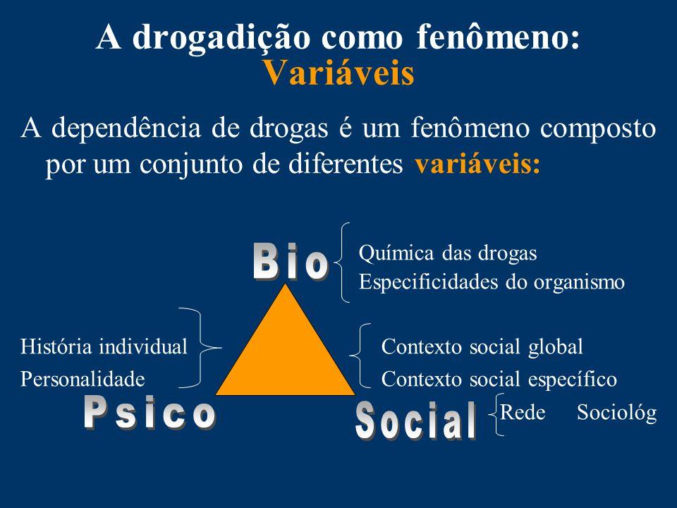 A drogadição como fenômeno: Variáveis A dependência de drogas é um fenômeno composto por um conjunto de diferentes variáveis: Química das drogas Especificidades do organismo História individual Contexto social global Personalidade Contexto social específico Rede Sociológ