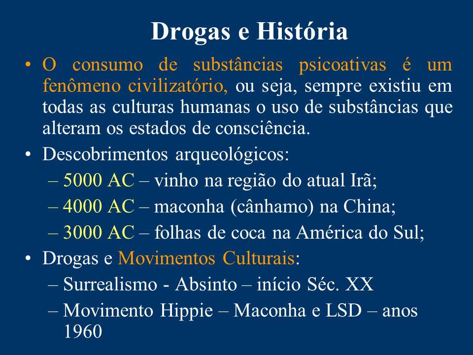 Drogas e História O consumo de substâncias psicoativas é um fenômeno civilizatório, ou seja, sempre existiu em todas as culturas humanas o uso de substâncias que alteram os estados de consciência.