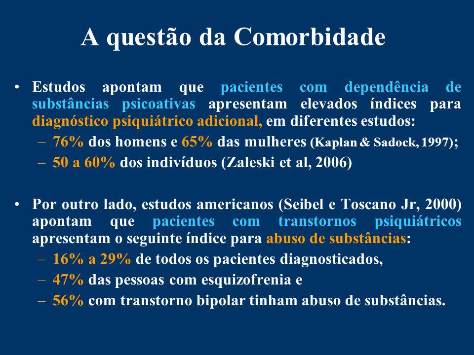 A questão da Comorbidade Estudos apontam que pacientes com dependência de substâncias psicoativas apresentam elevados índices para diagnóstico psiquiátrico adicional, em diferentes estudos: –76% dos homens e 65% das mulheres (Kaplan & Sadock, 1997) ; –50 a 60% dos indivíduos (Zaleski et al, 2006) Por outro lado, estudos americanos (Seibel e Toscano Jr, 2000) apontam que pacientes com transtornos psiquiátricos apresentam o seguinte índice para abuso de substâncias: –16% a 29% de todos os pacientes diagnosticados, –47% das pessoas com esquizofrenia e –56% com transtorno bipolar tinham abuso de substâncias.