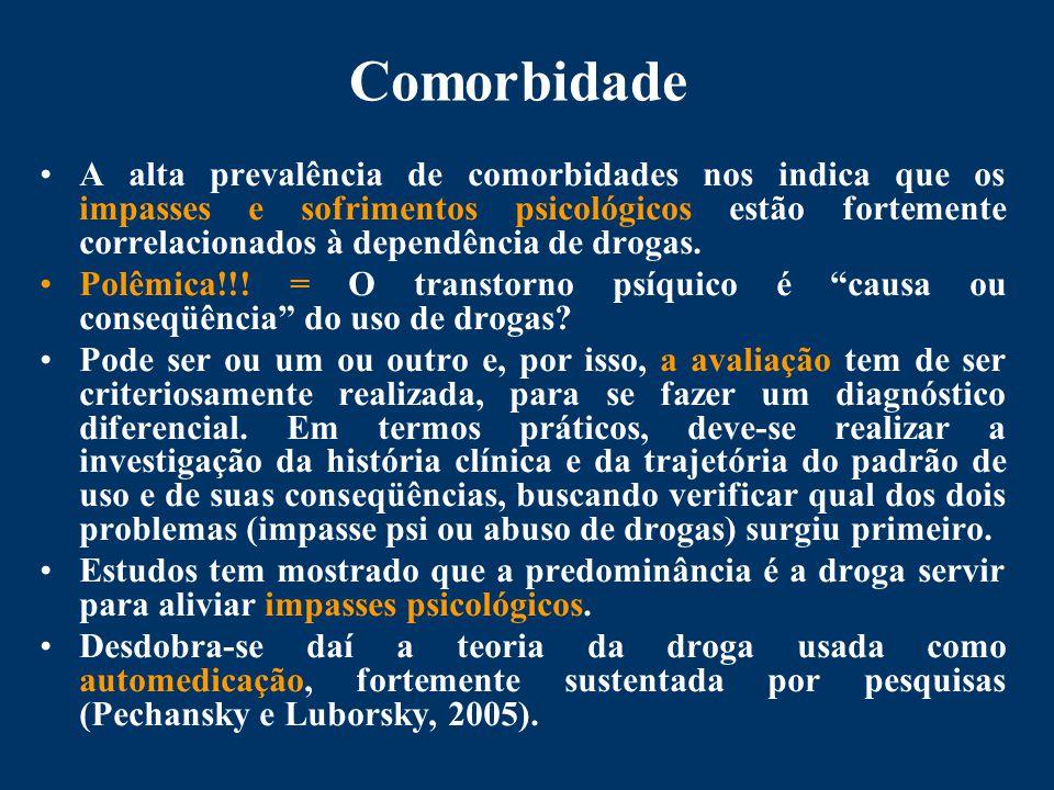 Comorbidade A alta prevalência de comorbidades nos indica que os impasses e sofrimentos psicológicos estão fortemente correlacionados à dependência de drogas.