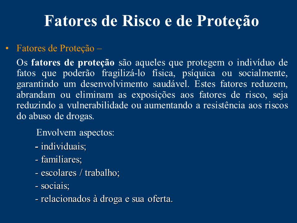 Fatores de Risco e de Proteção Fatores de Proteção – Os fatores de proteção são aqueles que protegem o indivíduo de fatos que poderão fragilizá-lo física, psíquica ou socialmente, garantindo um desenvolvimento saudável.