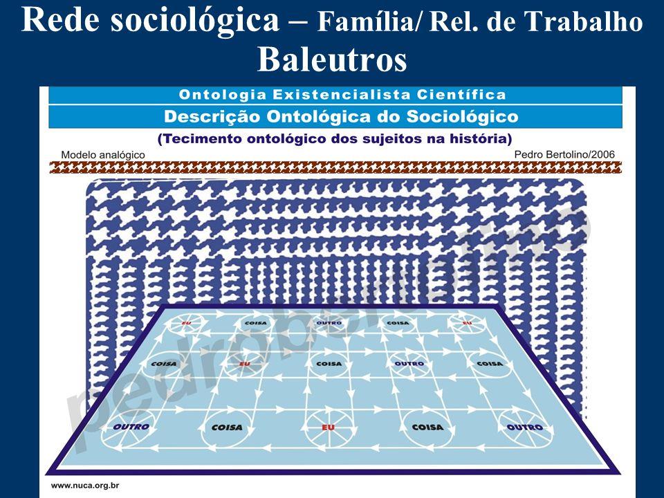 Rede sociológica – Família/ Rel. de Trabalho Baleutros