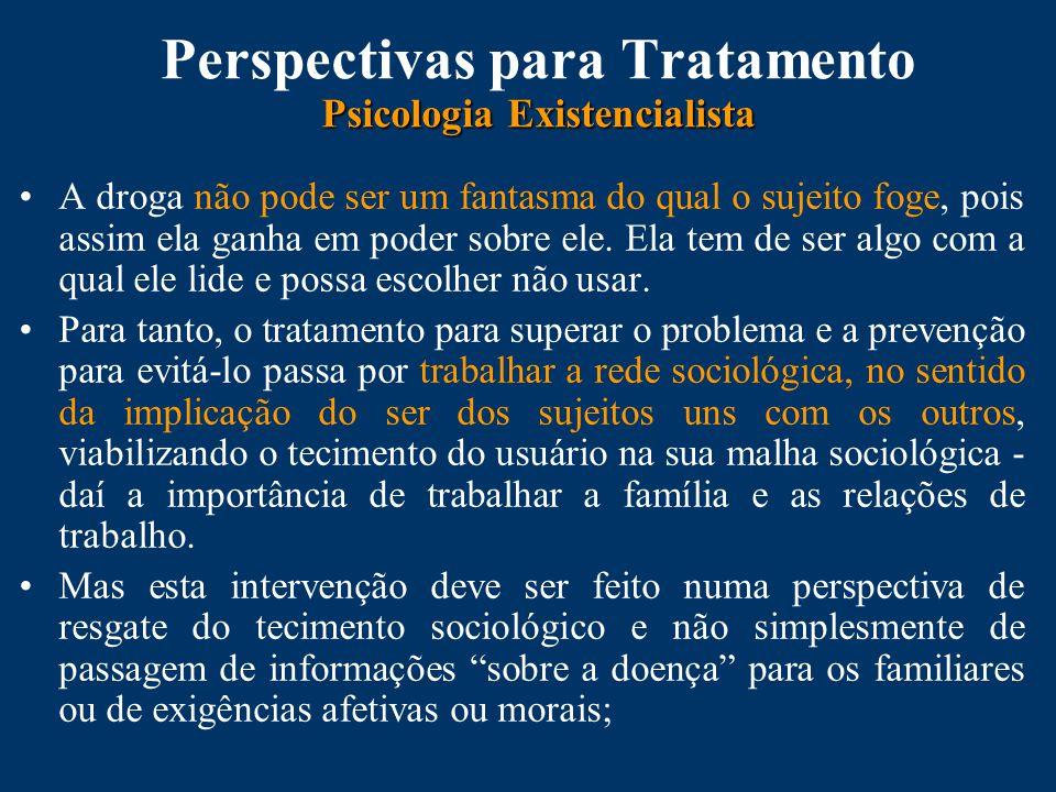 Psicologia Existencialista Perspectivas para Tratamento Psicologia Existencialista A droga não pode ser um fantasma do qual o sujeito foge, pois assim ela ganha em poder sobre ele.