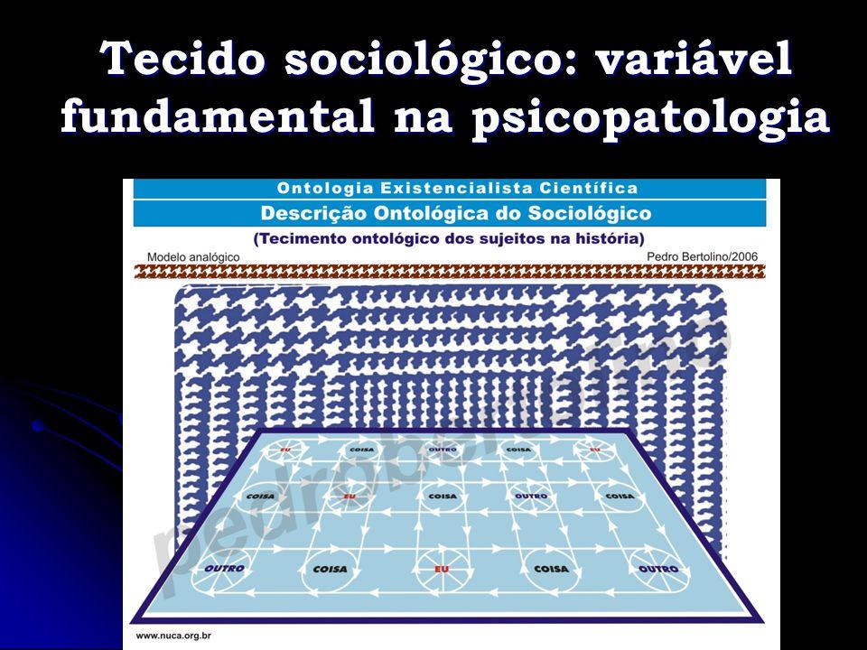 Tecido sociológico: variável fundamental na psicopatologia