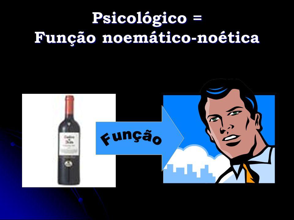 Psicológico = Função noemático-noética