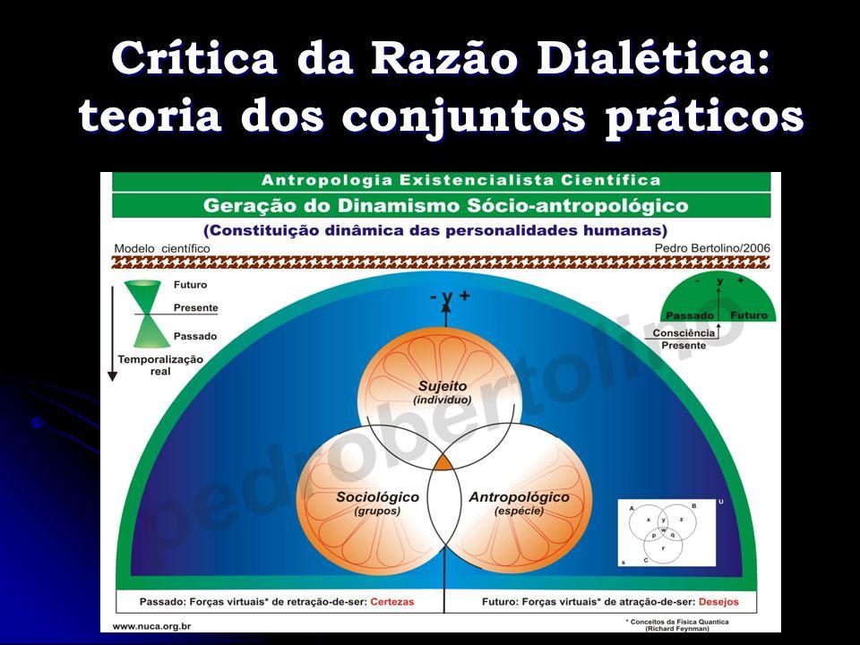 Caso Clínico – Silvio Episódio sociológico atual: 1) Era domingo, dia 09/07/06, fui no Banco do Brasil pegar folhas de cheque.
