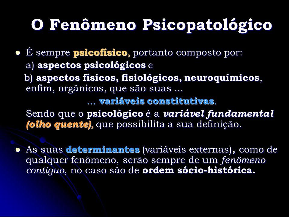 O Fenômeno Psicopatológico É sempre psicofísico, portanto composto por: É sempre psicofísico, portanto composto por: a) aspectos psicológicos e b) asp
