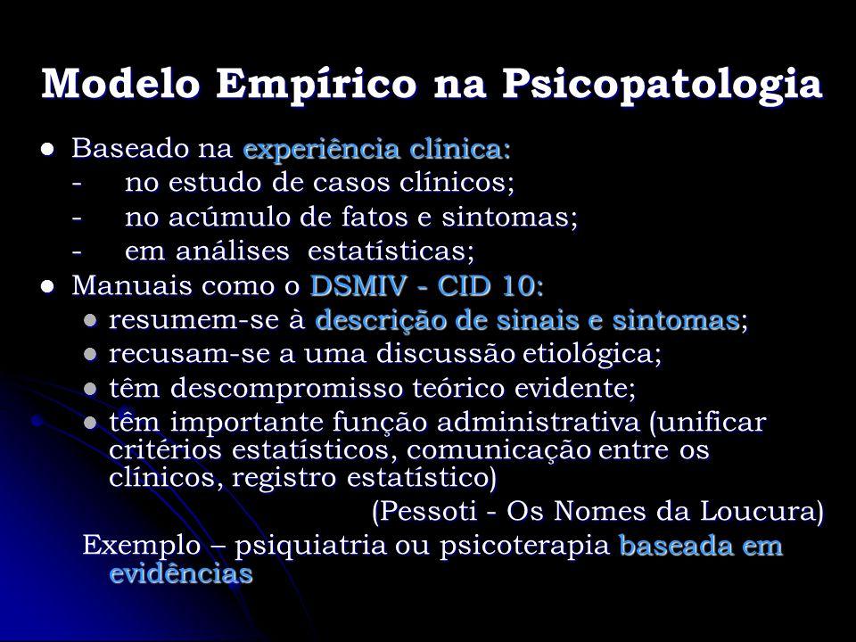 Modelo Empírico na Psicopatologia Baseado na experiência clínica: Baseado na experiência clínica: -no estudo de casos clínicos; -no estudo de casos cl