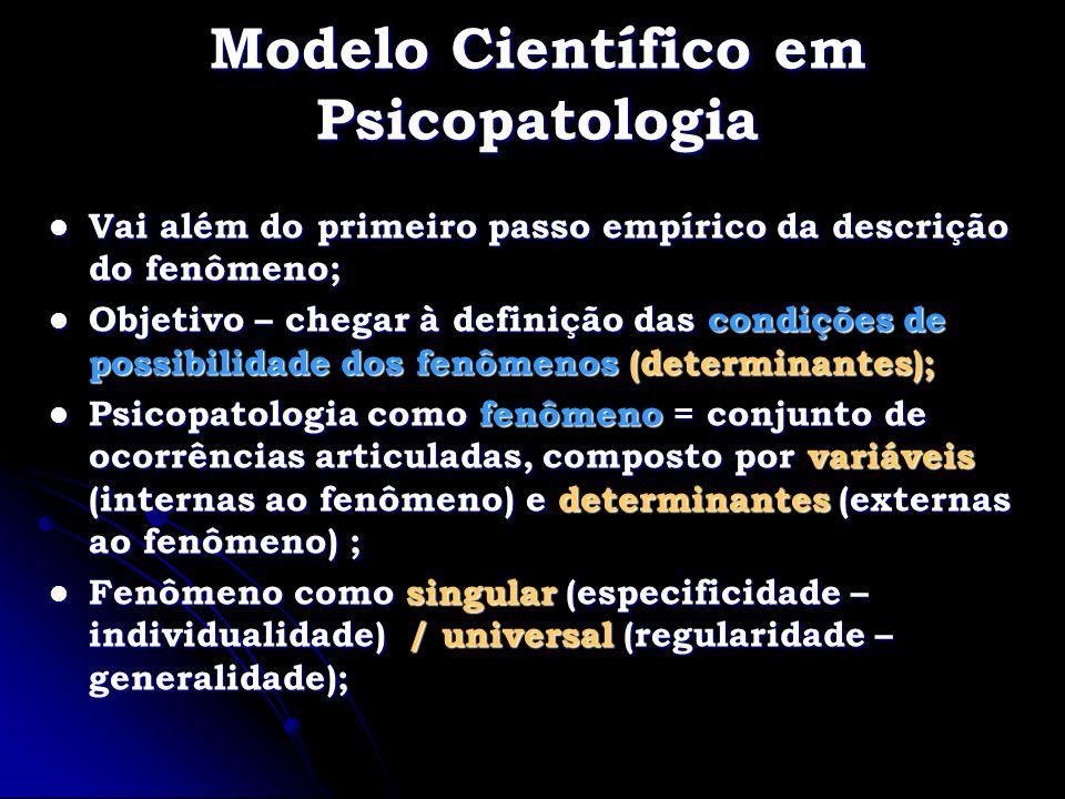 Modelo Científico em Psicopatologia Vai além do primeiro passo empírico da descrição do fenômeno; Vai além do primeiro passo empírico da descrição do