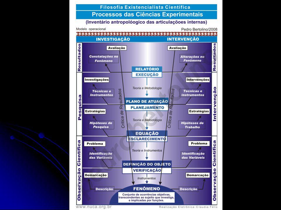 Fenômeno Psicopatológico: variáveis psicofísicas e determinantes sócio-históricas Fenômeno Psicopatológico: variáveis psicofísicas e determinantes sócio-históricas