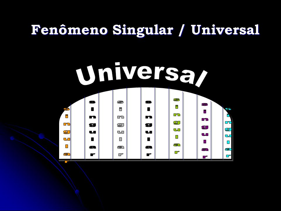 Fenômeno Singular / Universal