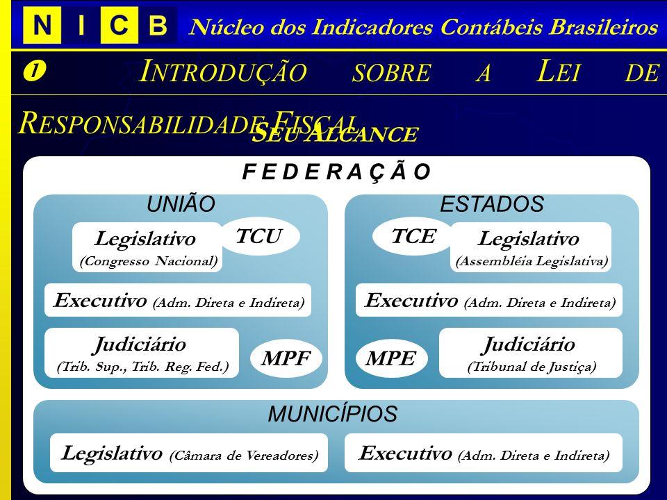 Núcleo dos Indicadores Contábeis Brasileiros I NTRODUÇÃO SOBRE A L EI DE R ESPONSABILIDADE F ISCAL S EU A LCANCE F E D E R A Ç Ã O UNIÃOESTADOS MUNICÍPIOS TCU Legislativo (Congresso Nacional) Executivo (Adm.