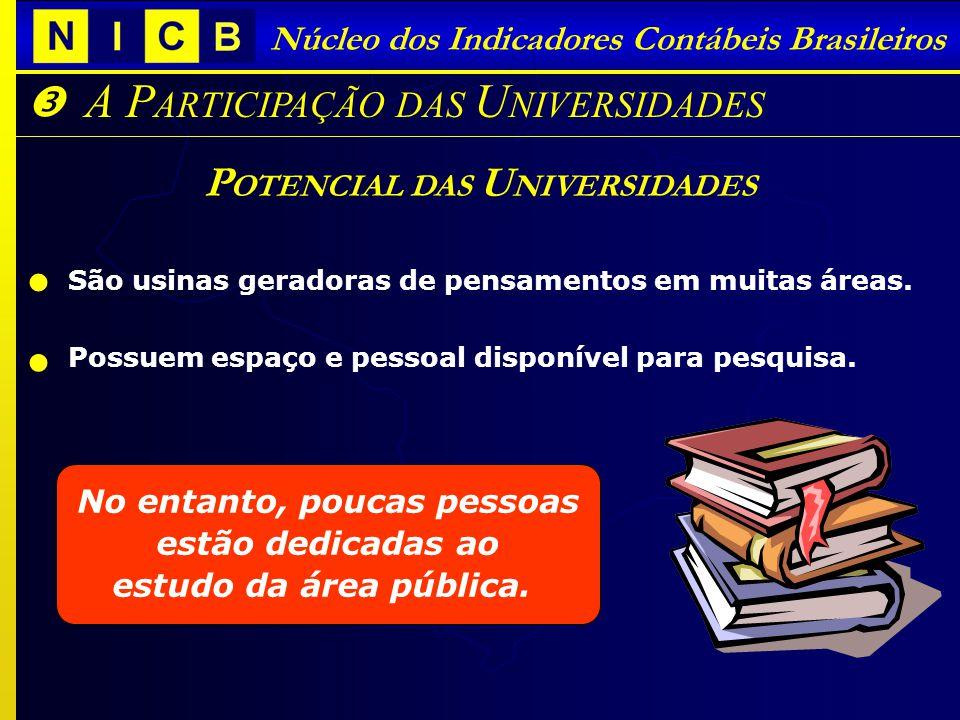Núcleo dos Indicadores Contábeis Brasileiros P OTENCIAL DAS U NIVERSIDADES A P ARTICIPAÇÃO DAS U NIVERSIDADES São usinas geradoras de pensamentos em m