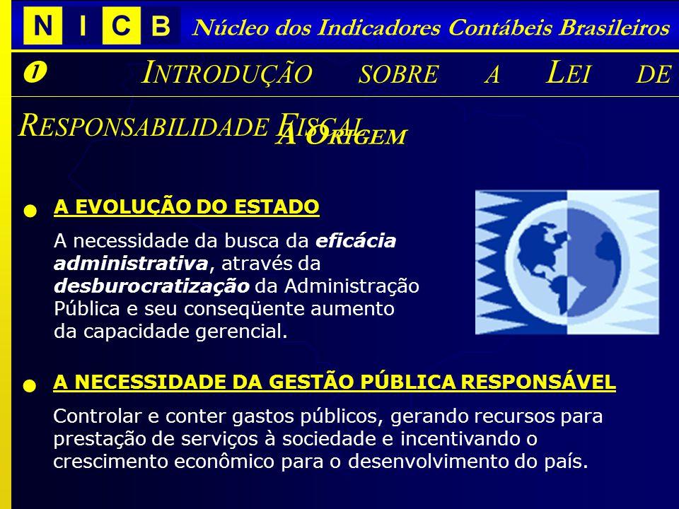 Núcleo dos Indicadores Contábeis Brasileiros I NTRODUÇÃO SOBRE A L EI DE R ESPONSABILIDADE F ISCAL A EVOLUÇÃO DO ESTADO A necessidade da busca da efic