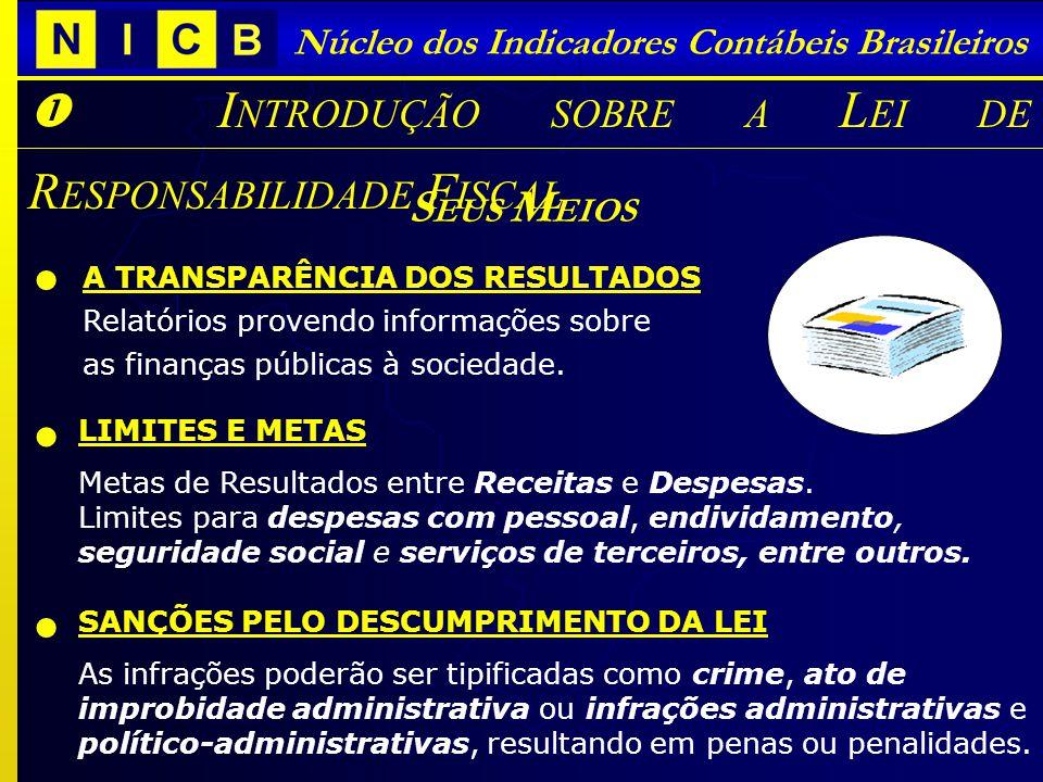 Núcleo dos Indicadores Contábeis Brasileiros I NTRODUÇÃO SOBRE A L EI DE R ESPONSABILIDADE F ISCAL S EUS M EIOS LIMITES E METAS Metas de Resultados en