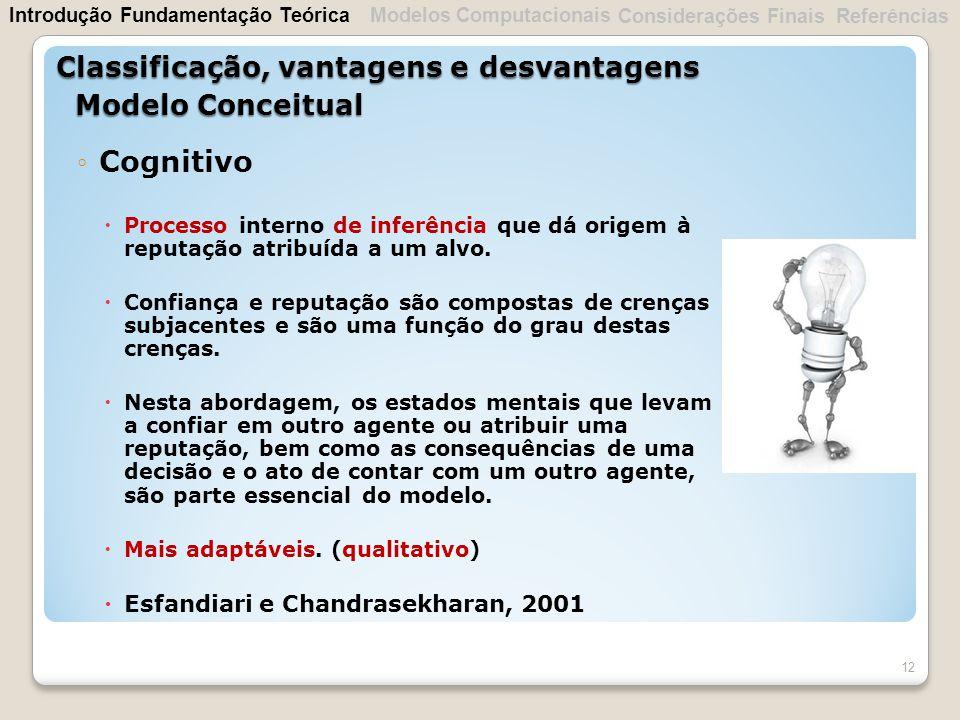Cognitivo Processo interno de inferência que dá origem à reputação atribuída a um alvo. Confiança e reputação são compostas de crenças subjacentes e s