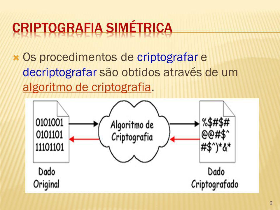 Os procedimentos de criptografar e decriptografar são obtidos através de um algoritmo de criptografia. 2