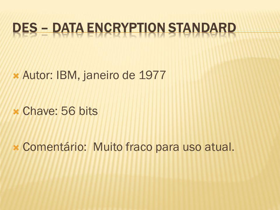 Autor: IBM, janeiro de 1977 Chave: 56 bits Comentário: Muito fraco para uso atual.