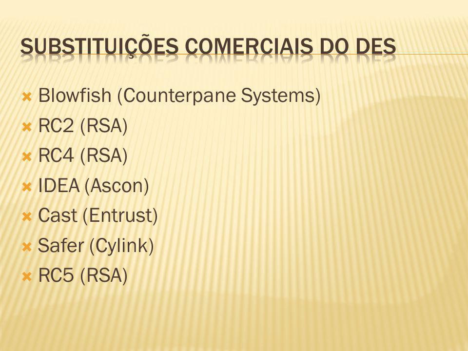 Blowfish (Counterpane Systems) RC2 (RSA) RC4 (RSA) IDEA (Ascon) Cast (Entrust) Safer (Cylink) RC5 (RSA)