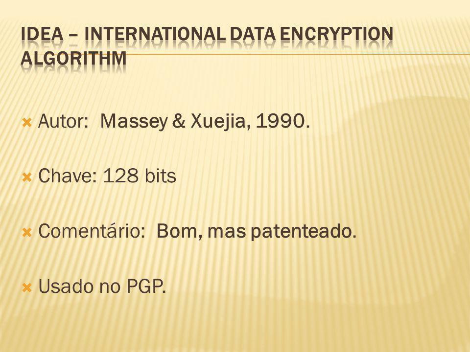 Autor: Massey & Xuejia, 1990. Chave: 128 bits Comentário: Bom, mas patenteado. Usado no PGP.