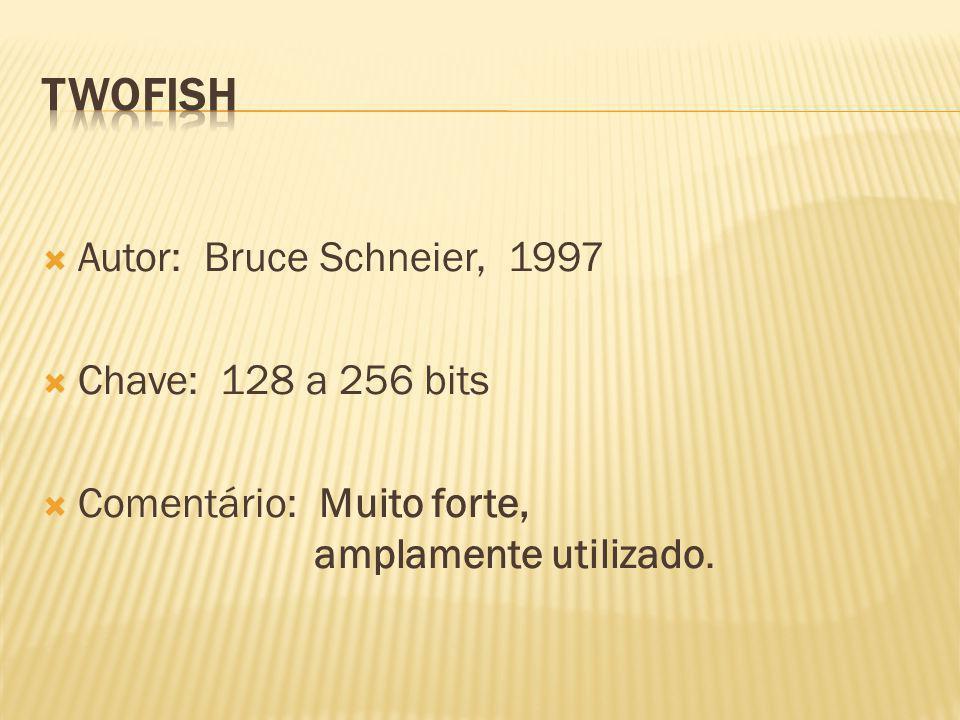 Autor: Bruce Schneier, 1997 Chave: 128 a 256 bits Comentário: Muito forte, amplamente utilizado.
