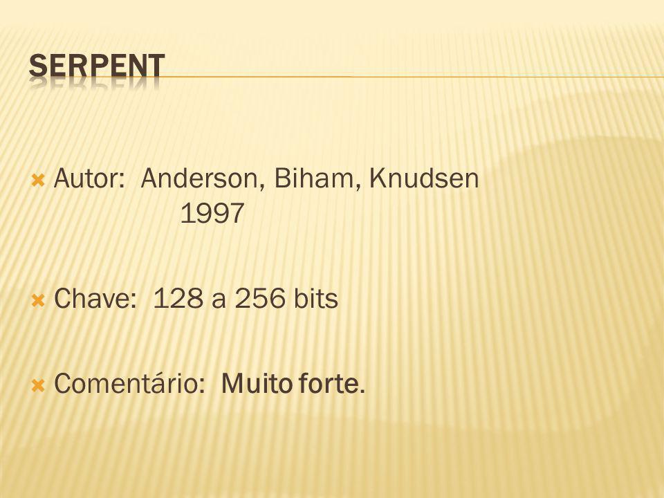 Autor: Anderson, Biham, Knudsen 1997 Chave: 128 a 256 bits Comentário: Muito forte.
