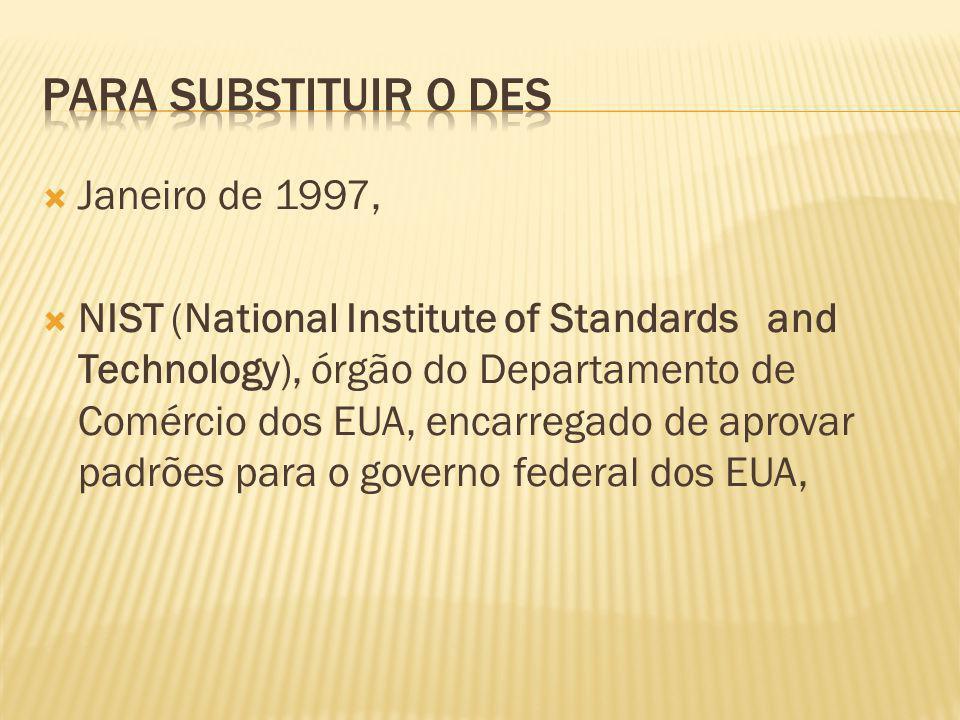 Janeiro de 1997, NIST (National Institute of Standards and Technology), órgão do Departamento de Comércio dos EUA, encarregado de aprovar padrões para